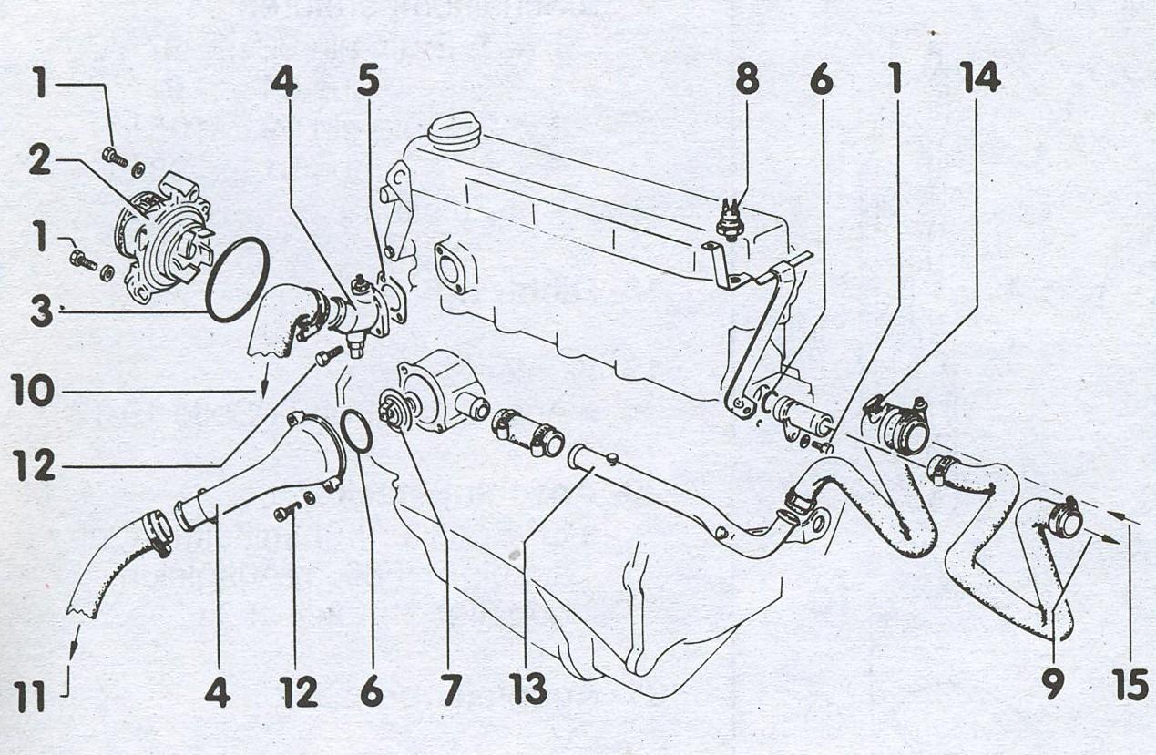 Схема системы охлаждения ауди тт