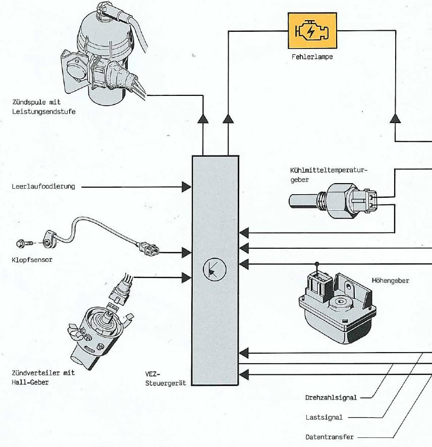 AUDI 2,3L 5 Zylinder